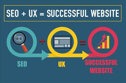 UX/UI ảnh hưởng đến website SEO.