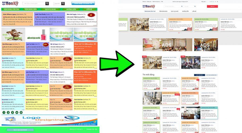 Quy trình thiết kế web theo yêu cầu tại Mona