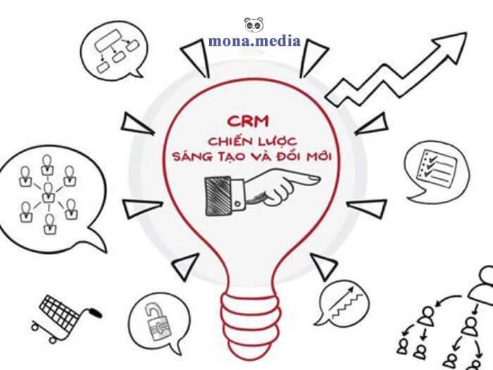 CMR chiến lược sáng tạo và đổi mới
