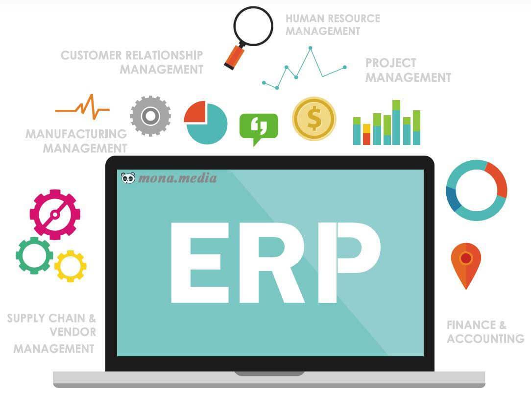 Khai thác phần mềm ERP hiệu quả giúp ích cho phát triển của doanh nghiệp
