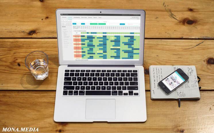 Thiết kế phần mềm quản lý bán hàng chuyên nghiệp