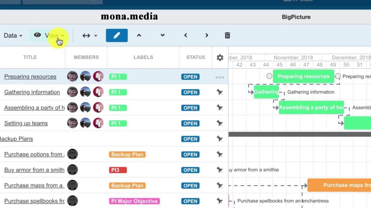 Giao diện phần mềm quản lý công việc - quản lý nhóm
