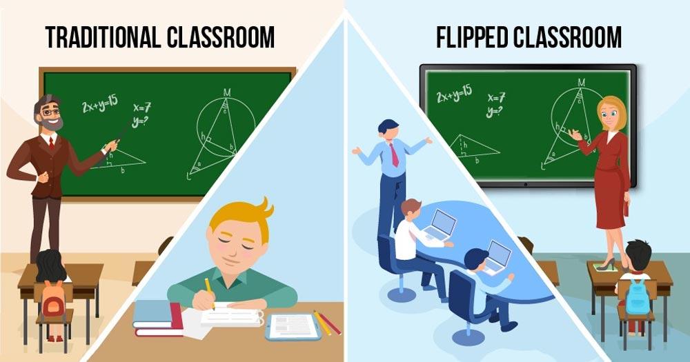 Khái niệm phương pháp lớp học đảo ngược