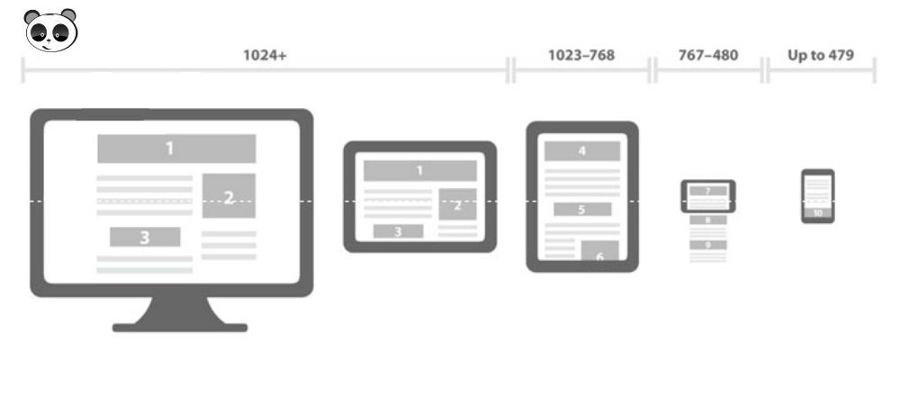kích thước website chuẩn