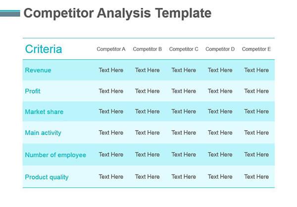 bảng phân tích đối thủ cạnh tranh