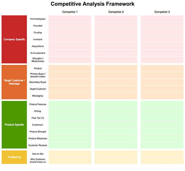 bảng phân tích đối thủ